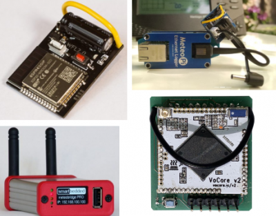 Compatible loggers