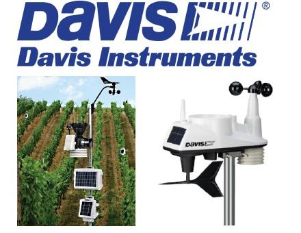 Davis products